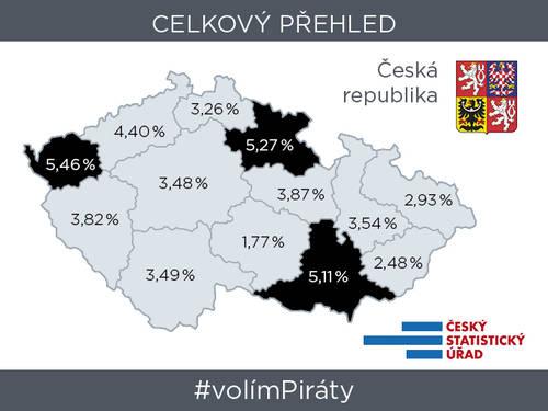 Framgång för tjeckiska piratpartiet i helgens regionval